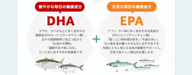 大正 DHA・EPAが選ばれる理由